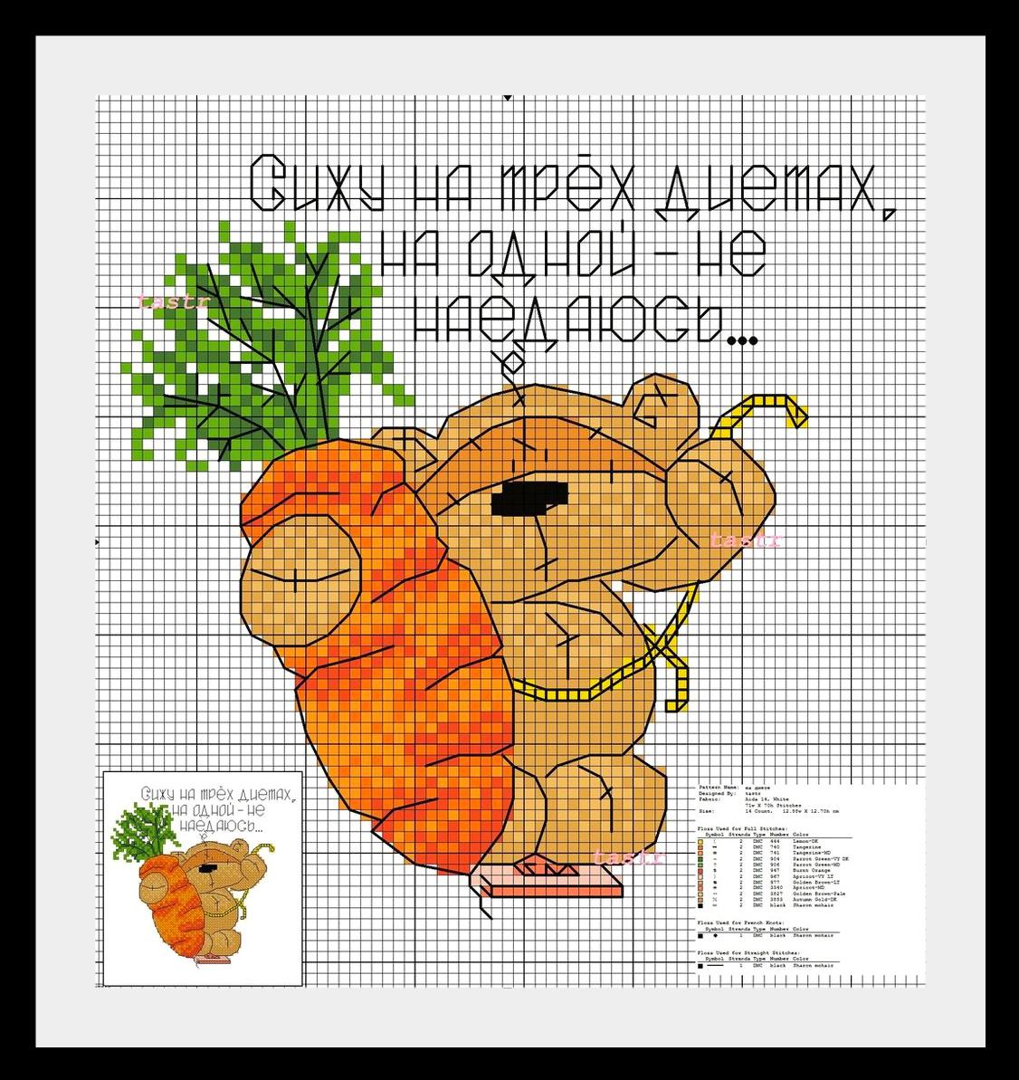 мишка диета морковка Мишки Fizzy Moon (часть вторая)